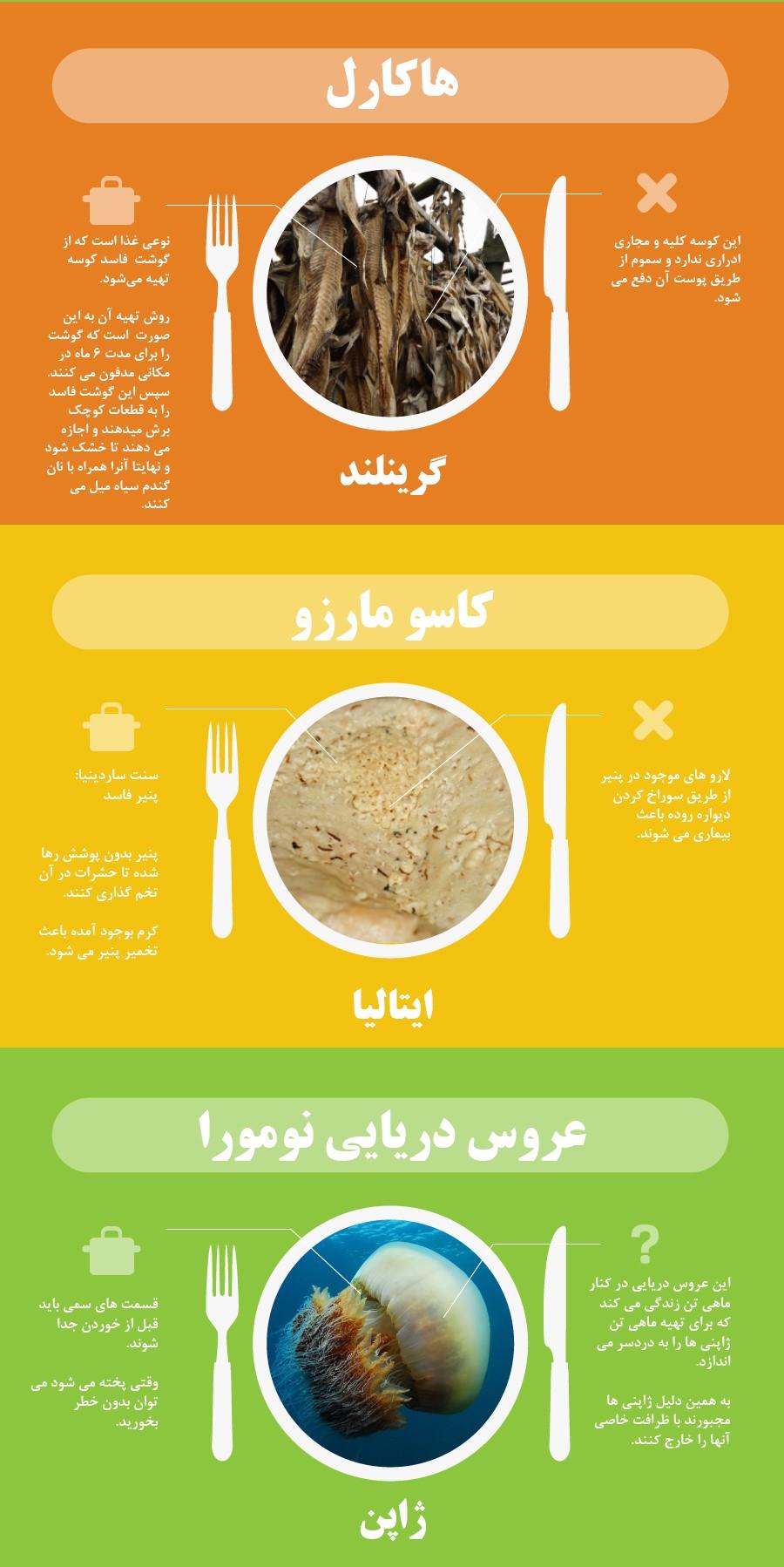 غذای خطرناک در دنیا