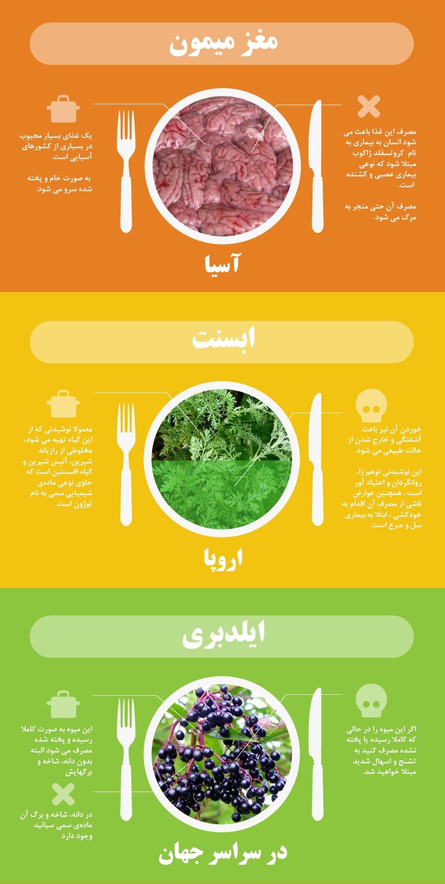 غذاهای خطرناک جهان