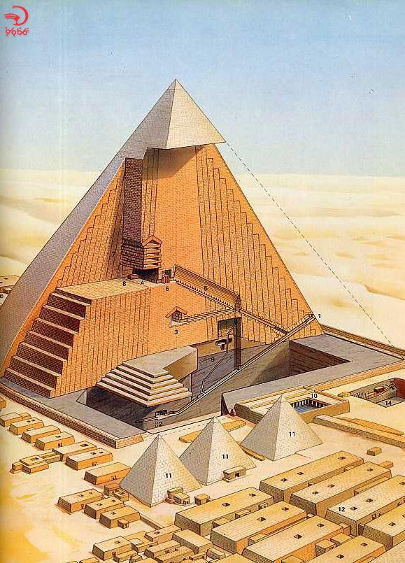 آشنایی با هرم بزرگ جیزه، مصر