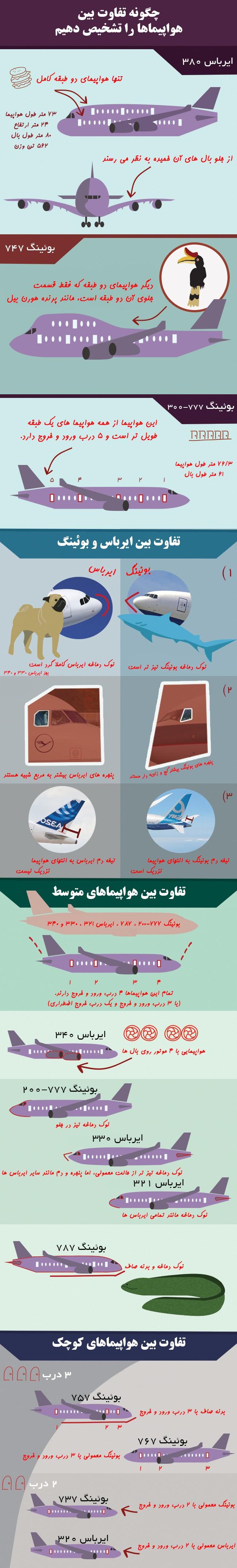 چگونه تفاوت بین هواپیماها را تشخیص دهیم؟!